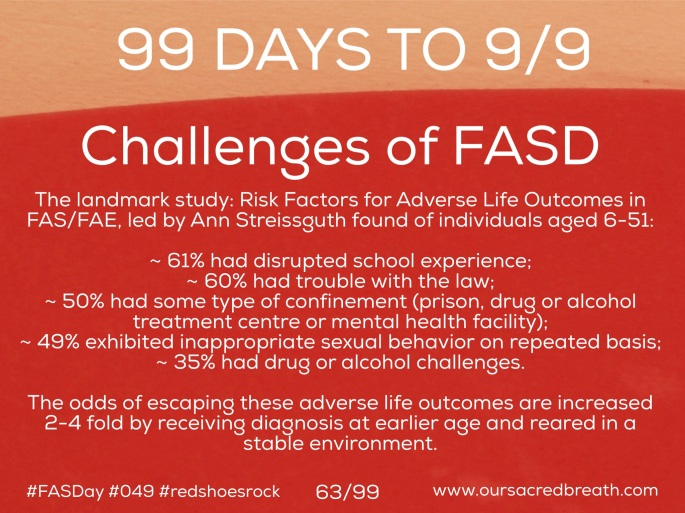 Day 63 of 99 Days to FASDay
